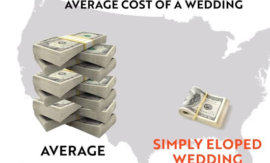 10 Wedding Budget Hacks: How to Save $34,000 or More on Your Dream Elopement Wedding